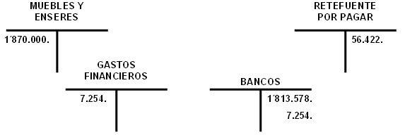 Compra De Utiles De Oficina Asiento Contable.3 6 Ejercicios